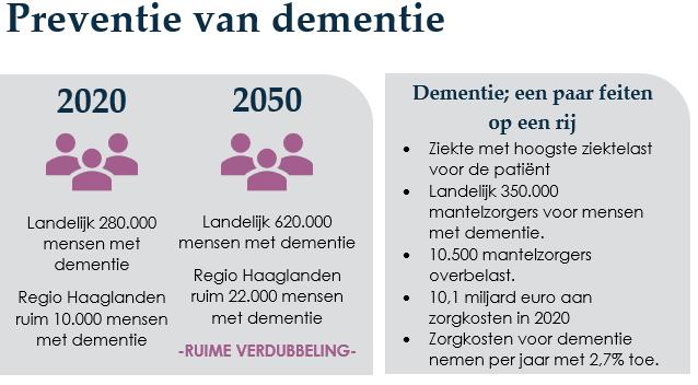 preventie van dementie